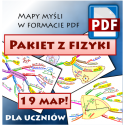 PAKIET Z FIZYKI DLA UCZNIÓW - mapy myśli pdf